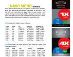 Finali Conici Nano Mono Vision Tapered Leader